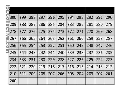 11 Best Photos Of Large Printable Numbers 1 200