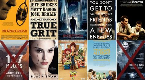film oscar nominations 2011 10 best picture nominees or less blog the film