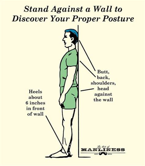 25 best ideas about posture correction on posture correction exercises posture