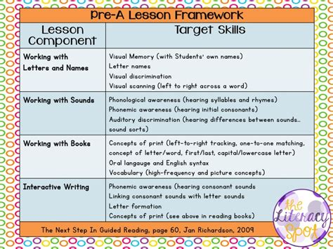 Jan Richardson Pre A Lesson Plan Template Pre Athe Level Before We Begin The Wise Owl Template Jan Richardson Pre A Lesson Plan Template