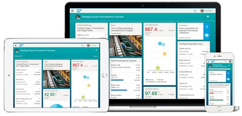 sapui5 layout exles image gallery overview sap fiori