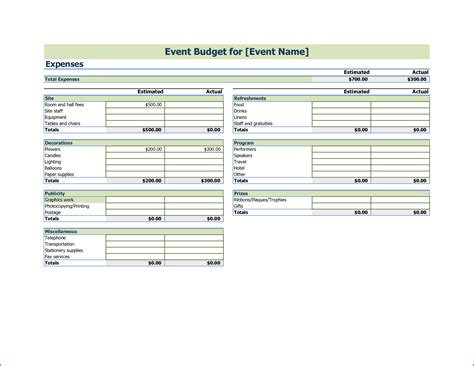 event budget templatememo templates word memo templates word