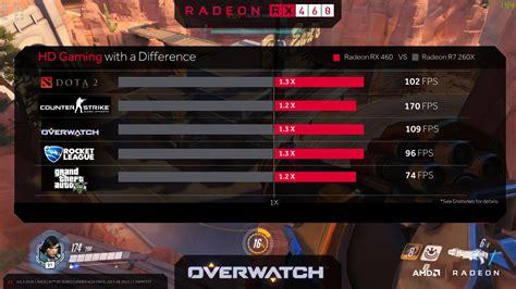 Digital Alliance Ati Radeon Rx 460 4gb Ddr5 128bit amd radeon rx 460 performance review leaked