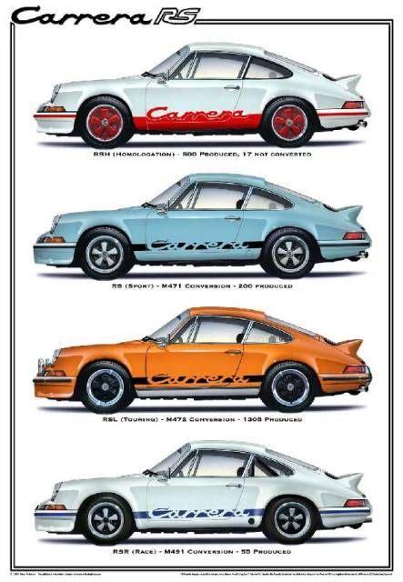porsche 911 poster classic porsche 911 rs poster cars cool www drive co