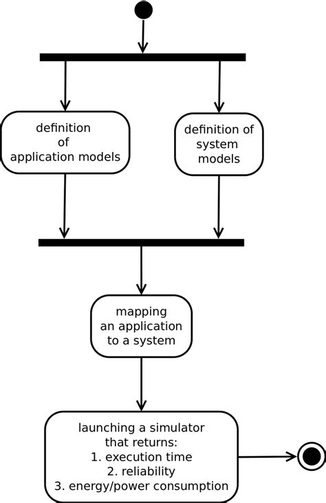 use diagram definition use diagram definition image collections how to guide