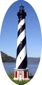 Cape hatteras lighthouse replica
