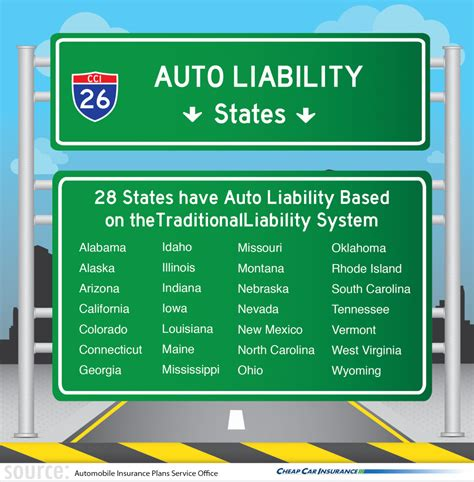 Cheap Car Insurance Companies In Texas Upcomingcarshq.com