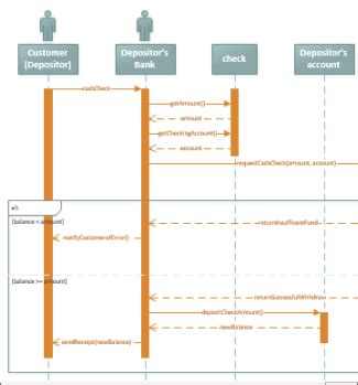 microsoft visio sequence diagram create a uml sequence diagram office support
