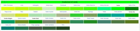 Gradazioni Verde by Hues Of You Green With Thefashioncat Jesslan