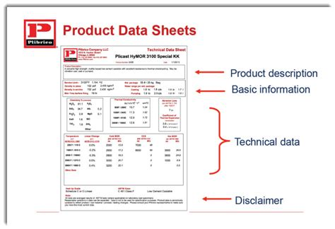 product data sheet template interpreting a refractory technical datasheet f s