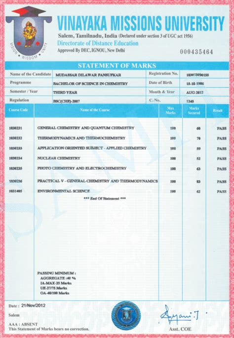 Smu Mba Ma Arts Administration by Mba Marksheet Format Free Truthsong