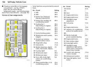Vauxhall Combo Fuse Box Diagram Fuse Box Diagram Combo Autos Post
