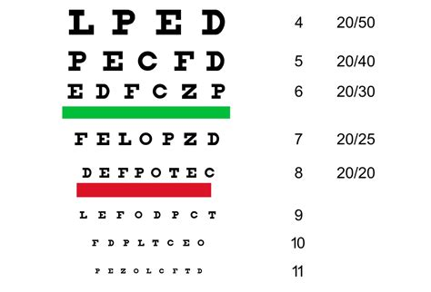 eyesight test eye