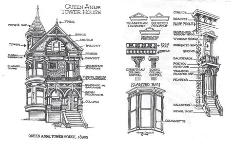 san francisco floor plans san francisco victorian home floor plan home plan