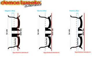 Truck Wheels Explained What Wheels Will Fit My Car The Dt Alloy Wheel Fitment
