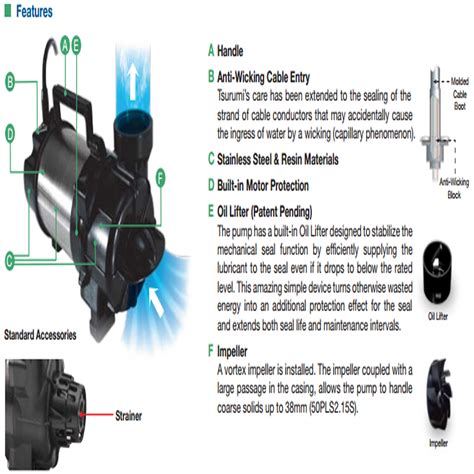 Jual Pompa Celup Otomatis harga jual tsurumi 50pls2 15s pompa celup kolam otomatis