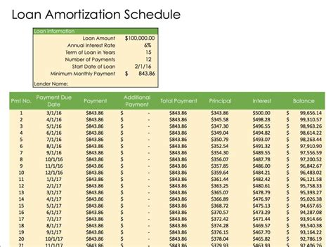 mortgage amortization table mortgage amortization in canada loan amortization spreadsheet spreadsheet templates for