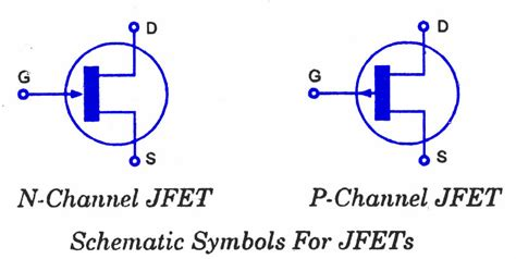 transistor jfet canal p n fet schematic symbol n free engine image for user manual