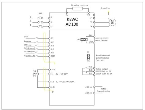 ac drive wiring diagram wiring diagram manual