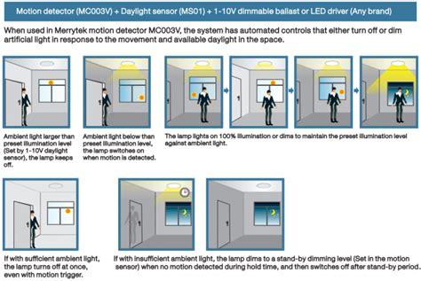 corridor light wiring diagram wiring diagram