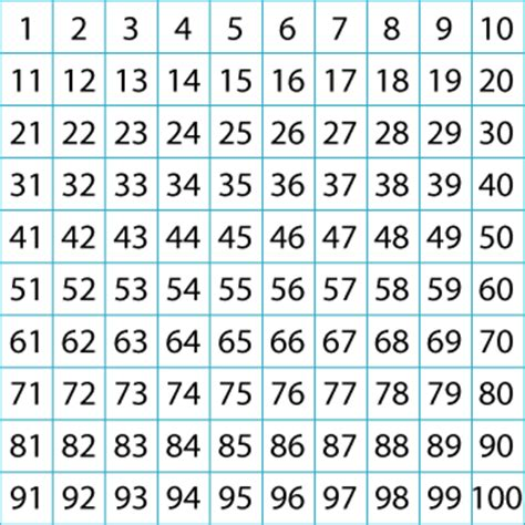 printable number square 1 20 printable one hundred square grid search results