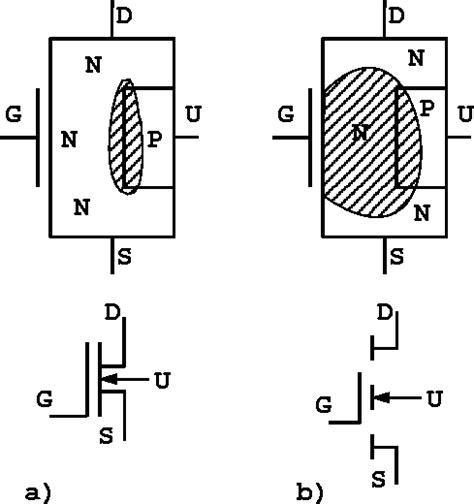 fet transistor notes fet transistor notes 28 images mosfet transistor notes 28 images fet transistors transistor