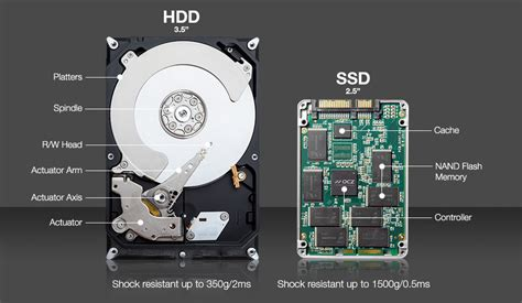Harddisk Ssd i tried partition wizard and i quickly cloned drive to ssd