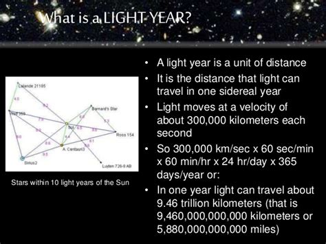 What Is A Light Year Lightyear