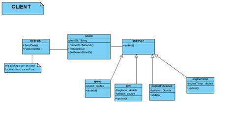 observer pattern in c uml state or observer pattern in object c stack overflow