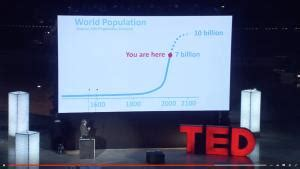 hans rosling ted talk factfulness hans rosling showed that humankind is in a better shape
