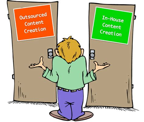 Create A House Plan 10 Advantages Of Outsourcing Content Creation Writtent