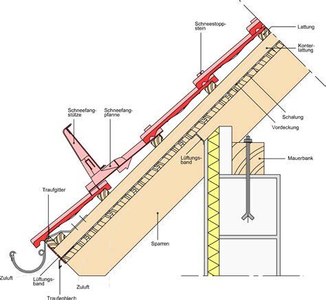 Gesims Detail by Technische Details Sag Bramac Zum Dach
