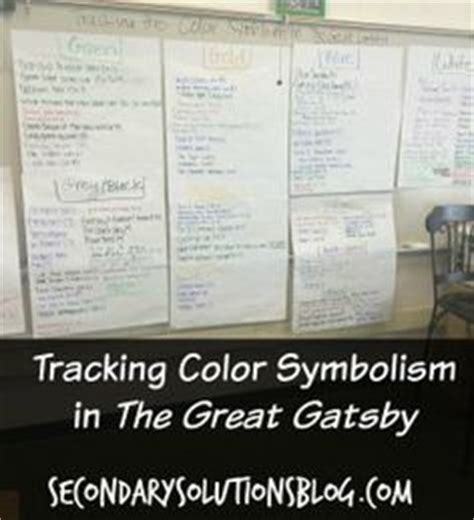 symbolism great gatsby chapter 5 1000 images about english education on pinterest