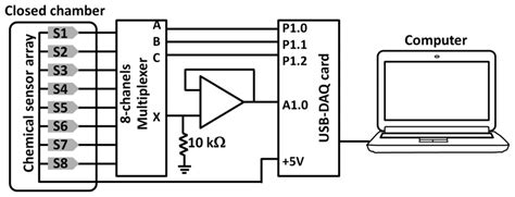 resistor divider array resistor divider array 28 images taking a look at electrical properties of thin chip