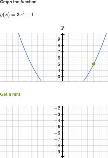 Practice Worksheet Graphing Quadratic Functions In Vertex Form Answers