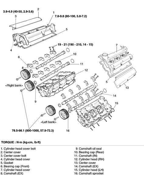 2005 kia sorento engine diagram 05 kia sorento wire diagram 05 free engine image for
