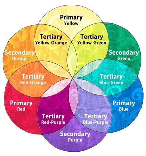 83 best images about color wheel on tertiary color color and color wheels