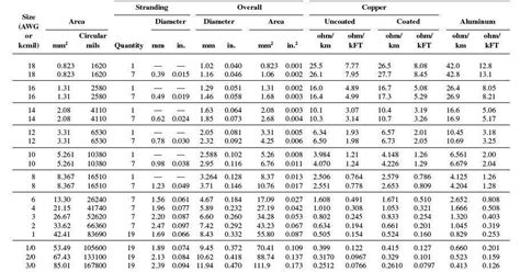 plate load resistor calculator resistor calculator spreadsheet 28 images resistor thermal analysis 28 images thermal