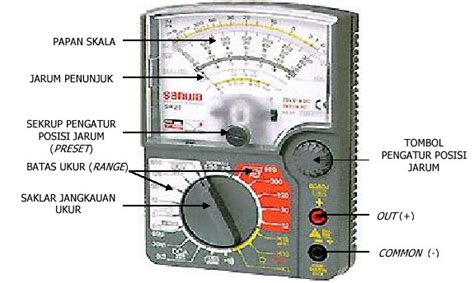 Alat Multitester mengenal multimeter abi sabrina