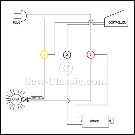 singer 201k slight problem