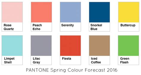pantone color forecast pantone colour forecast spring 2016 inside out style