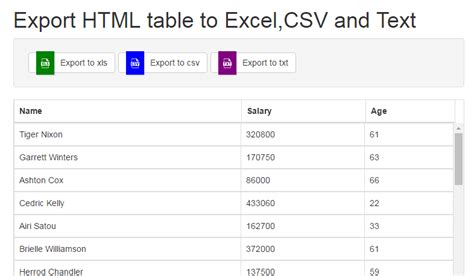 jquery html template exle export html table into excel csv and text using