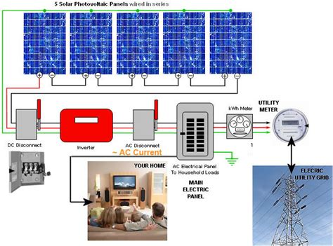 solar panel wiring diagram solar free engine image for