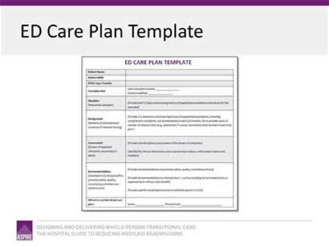 utilization management plan template webinar 6 enhance services for high risk patients