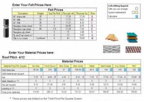 Metal roof cost per square metal roofing