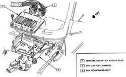 what is the best way to get to the ecm on a 1987 corvette are