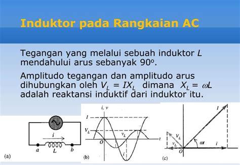 induktor pada arus ac induktor pada arus ac 28 images belajar dan berdoa arus dan tegangan bolak balik analisa