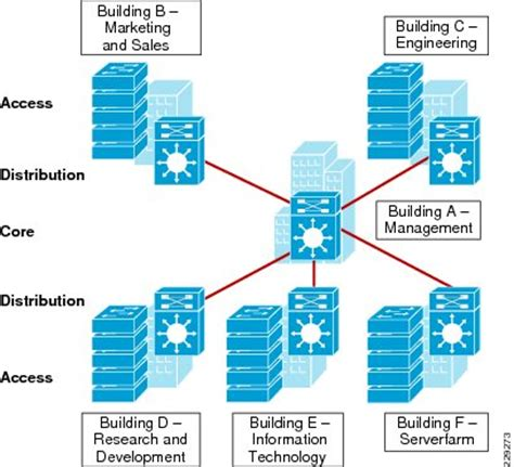 building network diagram building network diagram wiring diagram schemes