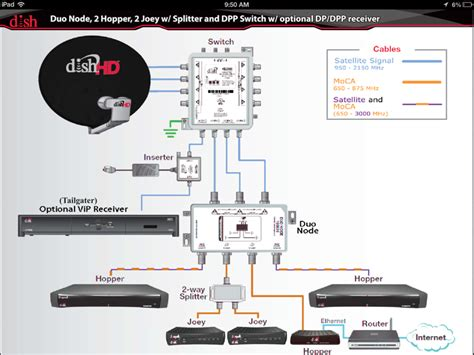Dish Network Installer by Grounding Dpp44 Satelliteguys Us