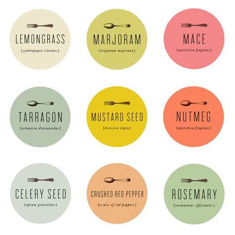 Indian Kitchen Labels Spice Labels
